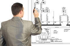 The engineer-designer Stock Images