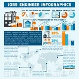 Engineer Infographics Set Stock Photography
