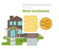 Heat Insulation - Engineered Living Material. Engineered Living Materials vector illustration with Heat Insulation Royalty Free Stock Photography