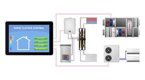 Engineering smart home system. Ventilation, heating, hot water, air conditioning. Engineering smart home system. Wireless technology vector illustration Stock Photography