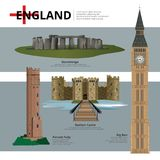 England Landmark and Travel Attractions Royalty Free Stock Image