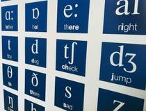 English alphabet phonetics. Vocals and consonants phonetics on chart Royalty Free Stock Photos