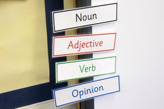 English Class. A horizontal image of some key english grammar words stock photography