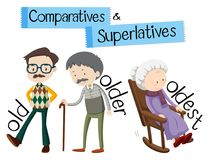English grammar for comparatives and superlatives with word old. Illustration Stock Image