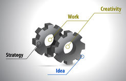 Engrana la carta de la ilustración del diagrama de la idea Foto de archivo