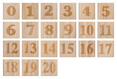 Engraved Numbers Royalty Free Stock Photo