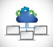a engrenagem do base de dados da nuvem dá um ciclo o conceito Fotos de Stock