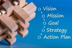 Enigma con el concepto del proceso de negocio - visión - misión - meta - estrategia - plan de actuación En fondo azul Foto de archivo libre de regalías