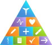 enkel sjukvårdpyramid Arkivbild