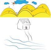 Enkel teckning av huset vektor illustrationer