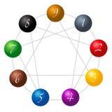 Enneagram形象白色的球形 免版税库存图片