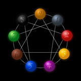 Enneagram Figure Spheres Black. Enneagram figure composed of nine different colored shimmering spheres numbered from one to nine concerning the nine types of Royalty Free Stock Images