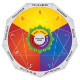 Enneagram - Personality Types Diagram - Testing Map. In Multiple Colors with Mandala vector illustration