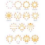 Enneagram - Persoonlijkheidstypes Diagram - het Testen Kaart Stock Afbeeldingen