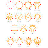 Enneagram - tipi di personalità diagramma - mappa di prova Immagini Stock