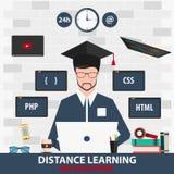 Enseignement à distance Développement en ligne de Web d'éducation Illustration de vecteur Photo stock