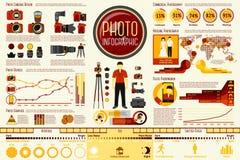 Ensemble d'éléments d'Infographic de travail de photographe avec Images stock