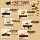 Ensemble d'expresso Image stock