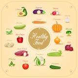 Ensemble d'illustration de vecteur de légumes Illustration Stock