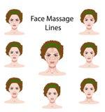 Ensemble d'illustration de vecteur d'instructions de massage de visage d'isolement sur le blanc illustration de vecteur