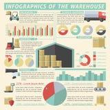 Ensemble d'Infographic d'entrepôt illustration stock