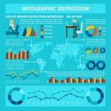 Ensemble d'Infographics d'effort et de dépression illustration libre de droits