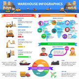 Ensemble d'Infographics d'entrepôt Photos stock