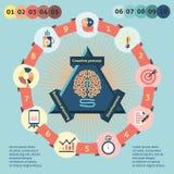 Ensemble d'infographics d'idée Images stock