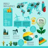 Ensemble d'infographics d'énergie Image stock