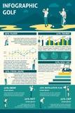 Ensemble d'Infographics de golf Photographie stock