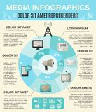 Ensemble d'Infographics de media Photos stock