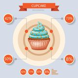Ensemble d'infographics de petit gâteau Photos stock
