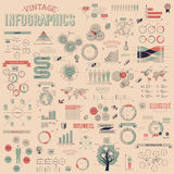 Ensemble d'éléments de conception d'infographics de vintage Photographie stock libre de droits
