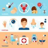 Ensemble de bannière d'allergie Photographie stock libre de droits