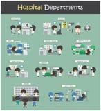 Ensemble de départements d'hôpital illustration de vecteur