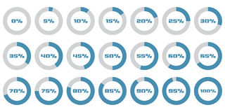Ensemble de diagrammes de pourcentage de cercle pour l'infographics Image stock