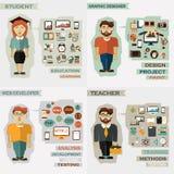 Ensemble de professions Étudiant, concepteur, Web Images stock