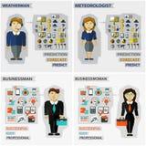 Ensemble de professions Météorologiste, météorologue illustration libre de droits