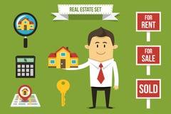 Ensemble de Real Estate