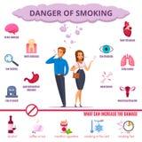 Ensemble de tabagisme de bande dessinée de danger illustration stock