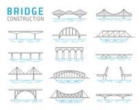 Ensemble de vecteur de constructions de pont