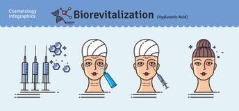 Ensemble illustré par vecteur avec la bio-revitalisation de cosmétologie Photos stock
