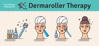 Ensemble illustré par vecteur avec la thérapie de rouleau de Derma de cosmétologie illustration libre de droits