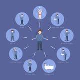 Ensemble infographic d'hygiène illustration stock