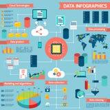 Ensemble infographic de données Images libres de droits