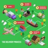 Ensemble isométrique de processus de concept de la livraison Photo libre de droits