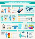 Ensemble médical d'Infographic Image stock