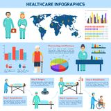 Ensemble médical d'Infographic Images libres de droits