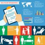 Ensemble médical d'Infographic Photos libres de droits