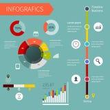Ensemble moderne d'infographics Chronologie Infographic illustration stock